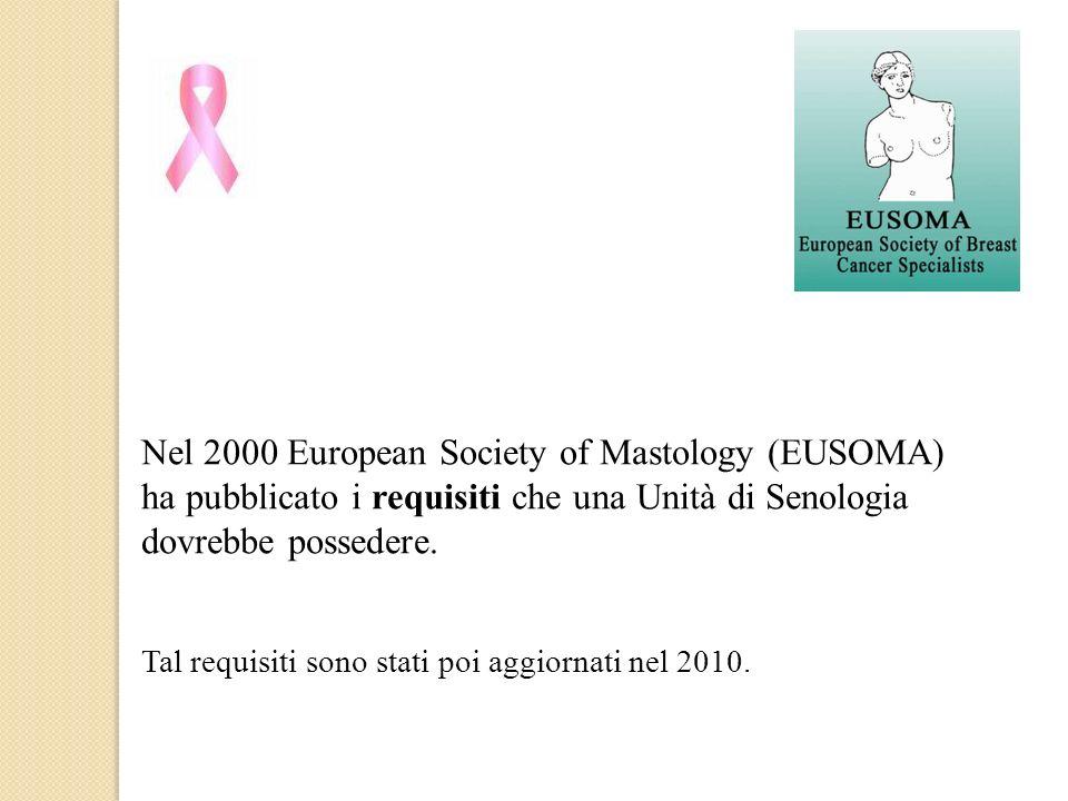 Nel 2000 European Society of Mastology (EUSOMA) ha pubblicato i requisiti che una Unità di Senologia dovrebbe possedere. Tal requisiti sono stati poi