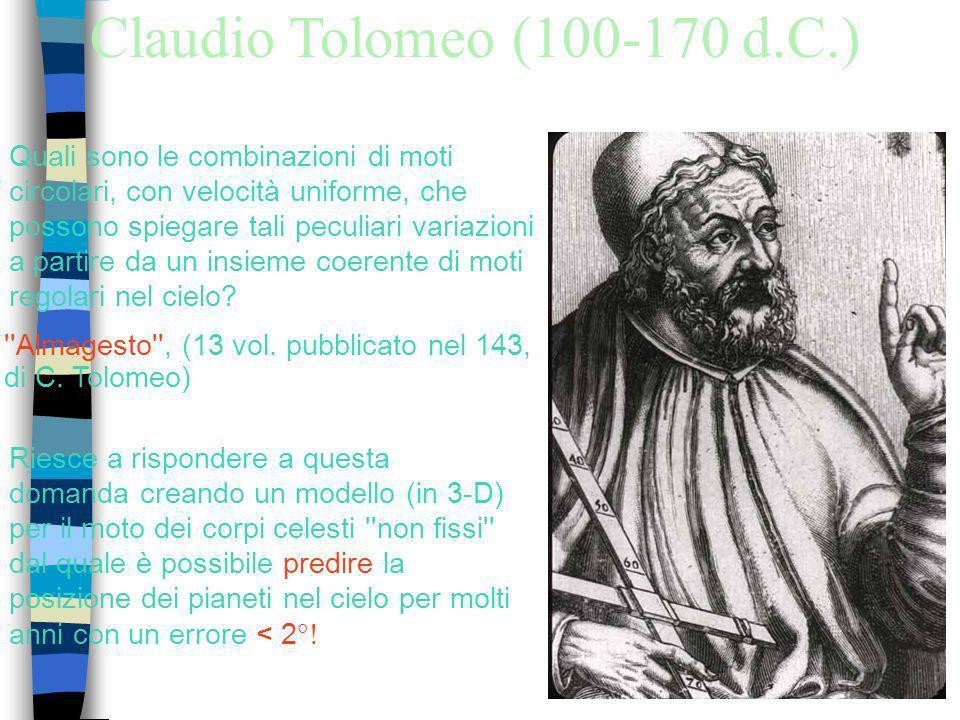 Tycho Brahe 1546-1603 SistemaTychonico: compromesso tra ipotesi geocentrica e eliocentrica: tutti i pianeti girano intorno al sole ma il sole gira intorno alla terra.