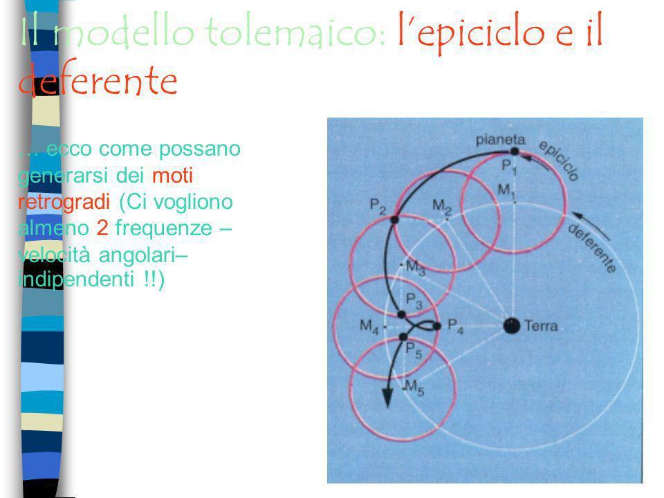 Moto retrogrado dei pianeti Combinazione tra moto della terra e moto dei pianeti intorno al sole.