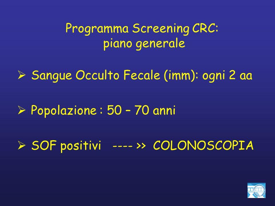 Sangue Occulto Fecale (imm): ogni 2 aa Popolazione : 50 – 70 anni SOF positivi ---- >> COLONOSCOPIA Programma Screening CRC: piano generale