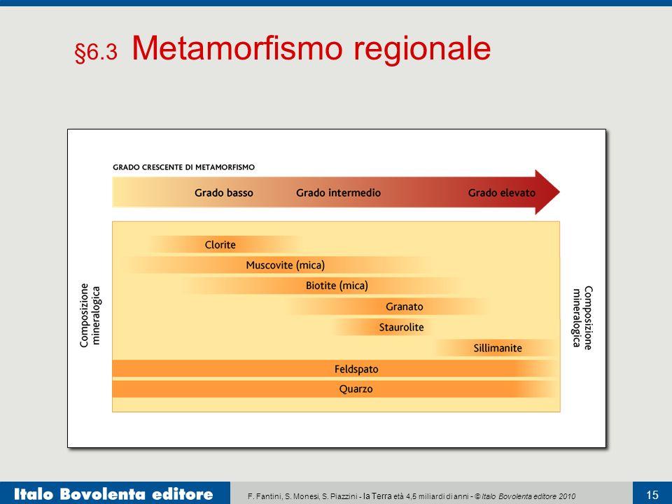 F. Fantini, S. Monesi, S. Piazzini - la Terra età 4,5 miliardi di anni - © Italo Bovolenta editore 2010 15 §6.3 Metamorfismo regionale