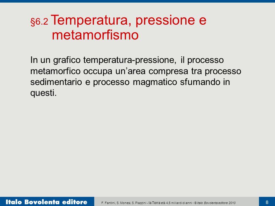 F. Fantini, S. Monesi, S. Piazzini - la Terra età 4,5 miliardi di anni - © Italo Bovolenta editore 2010 8 In un grafico temperatura-pressione, il proc
