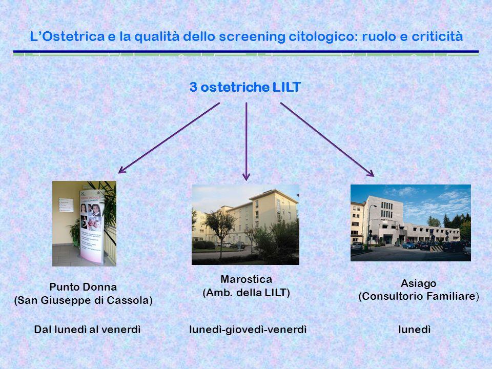LOstetrica e la qualità dello screening citologico: ruolo e criticità Punto Donna (San Giuseppe di Cassola) Marostica (Amb. della LILT) Asiago (Consul