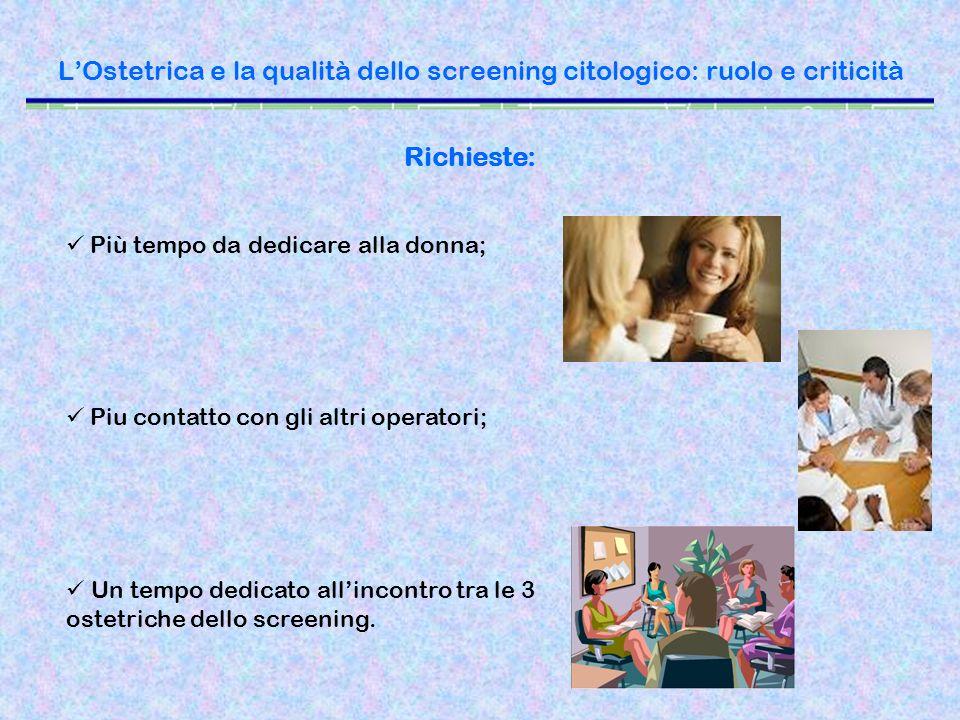 LOstetrica e la qualità dello screening citologico: ruolo e criticità Richieste: Più tempo da dedicare alla donna; Piu contatto con gli altri operator
