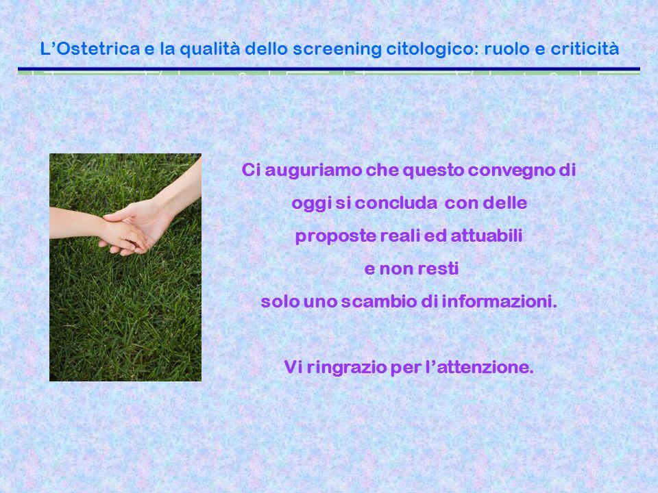 LOstetrica e la qualità dello screening citologico: ruolo e criticità Ci auguriamo che questo convegno di oggi si concluda con delle proposte reali ed