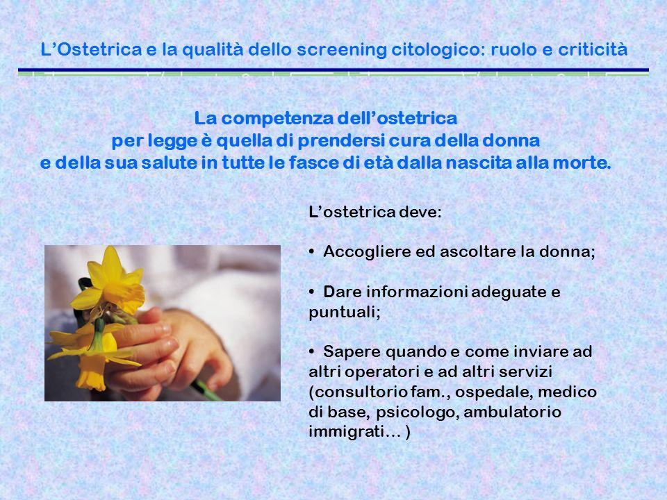 LOstetrica e la qualità dello screening citologico: ruolo e criticità La competenza dellostetrica per legge è quella di prendersi cura della donna e d