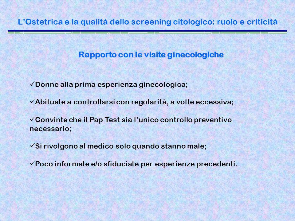 LOstetrica e la qualità dello screening citologico: ruolo e criticità Rapporto con le visite ginecologiche Donne alla prima esperienza ginecologica; A