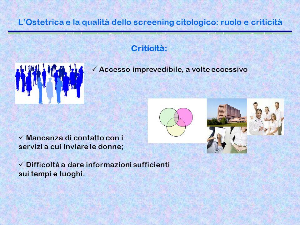 LOstetrica e la qualità dello screening citologico: ruolo e criticità Criticità: Accesso imprevedibile, a volte eccessivo Mancanza di contatto con i s