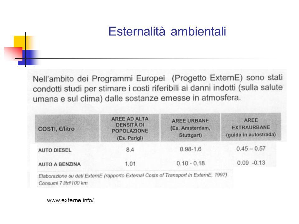 Esternalità ambientali www.externe.info/