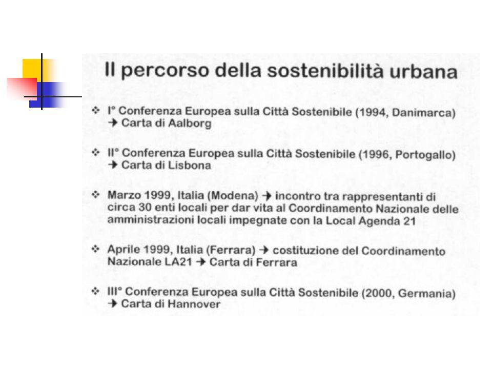 http://sustainablecities.net
