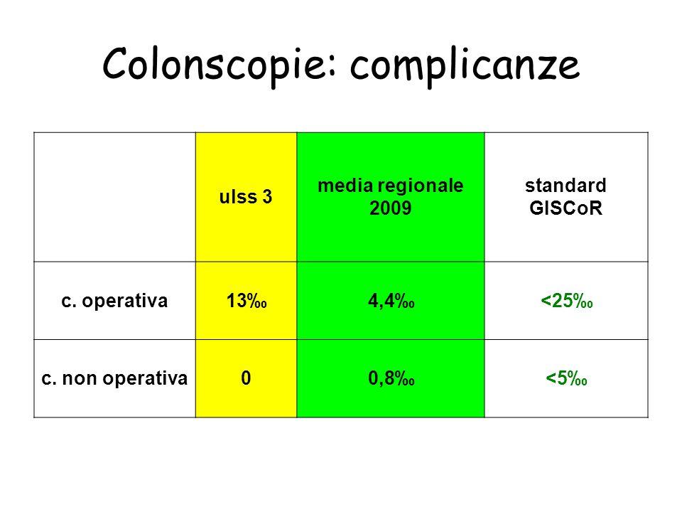Colonscopie: complicanze ulss 3 media regionale 2009 standard GISCoR c.