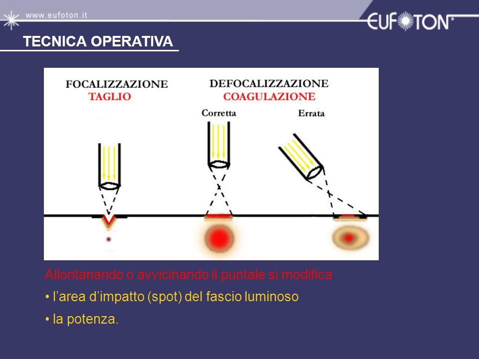 Allontanando o avvicinando il puntale si modifica larea dimpatto (spot) del fascio luminoso la potenza. TECNICA OPERATIVA