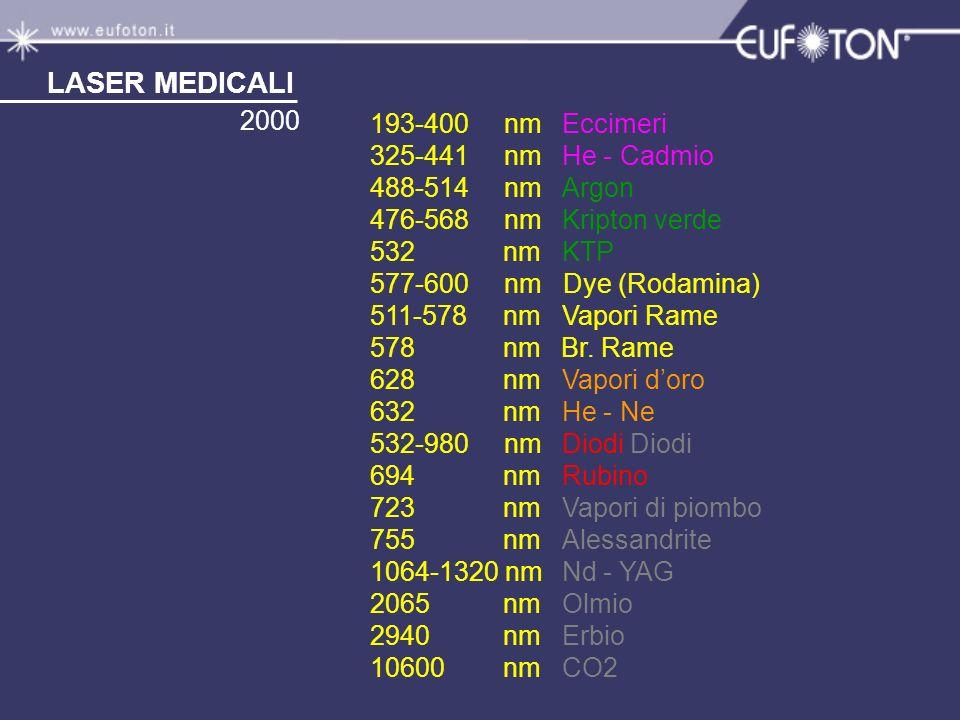 CLASSIFICAZIONE LASER MEDICALI Cromoforo H2O CHIRURGICI, ABRASIVI CO 2, Erbio, Olmio Cromofori esogeni - endogeni intracellulari Q-SWITCHED Dye, Alessandrite, Nd-YAG.