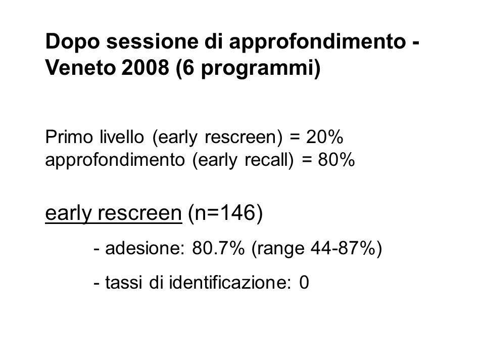 Dopo sessione di approfondimento - Veneto 2008 (6 programmi) Primo livello (early rescreen) = 20% approfondimento (early recall) = 80% early rescreen (n=146) - adesione: 80.7% (range 44-87%) - tassi di identificazione: 0