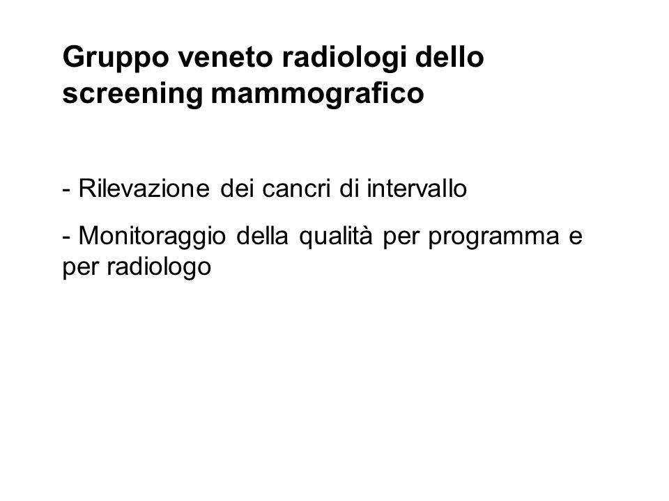 Gruppo veneto radiologi dello screening mammografico - Rilevazione dei cancri di intervallo - Monitoraggio della qualità per programma e per radiologo