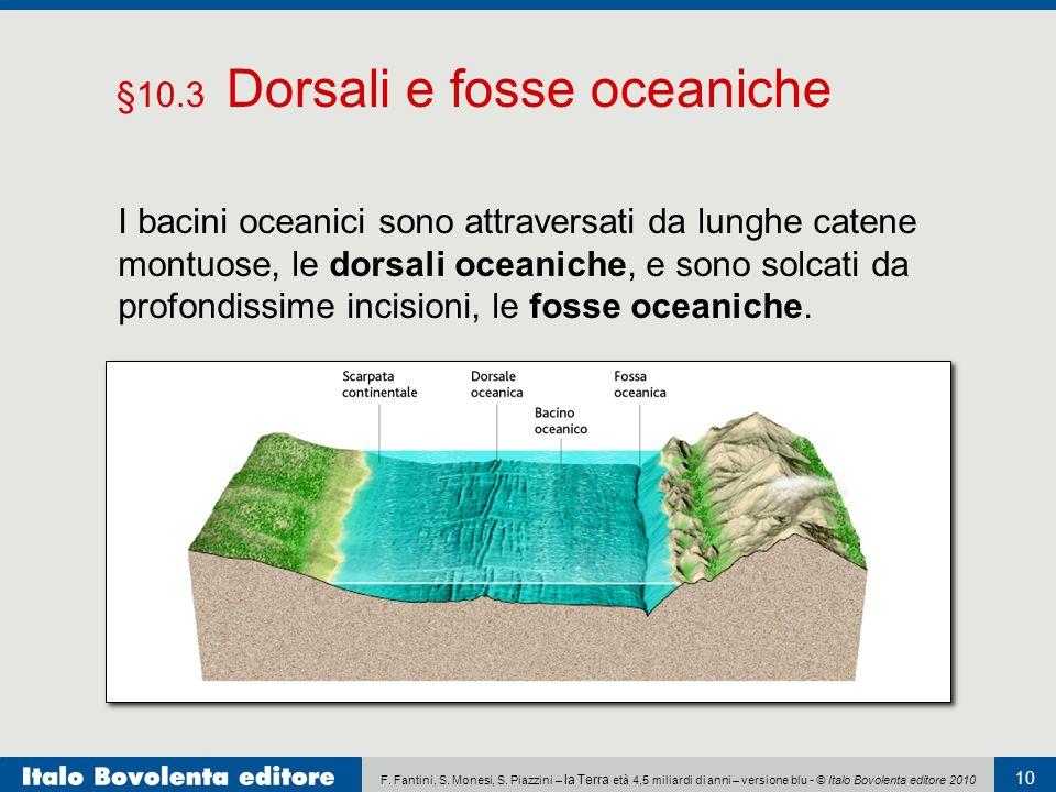 F. Fantini, S. Monesi, S. Piazzini – la Terra età 4,5 miliardi di anni – versione blu - © Italo Bovolenta editore 2010 10 I bacini oceanici sono attra