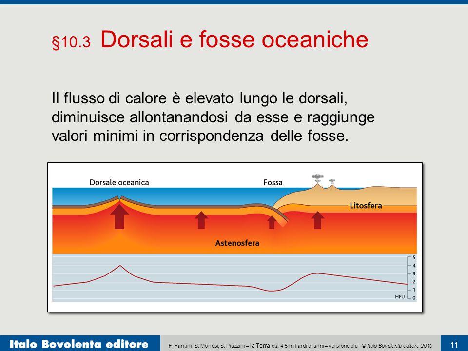 F. Fantini, S. Monesi, S. Piazzini – la Terra età 4,5 miliardi di anni – versione blu - © Italo Bovolenta editore 2010 11 Il flusso di calore è elevat