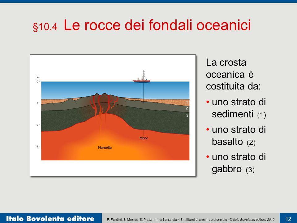 F. Fantini, S. Monesi, S. Piazzini – la Terra età 4,5 miliardi di anni – versione blu - © Italo Bovolenta editore 2010 12 La crosta oceanica è costitu