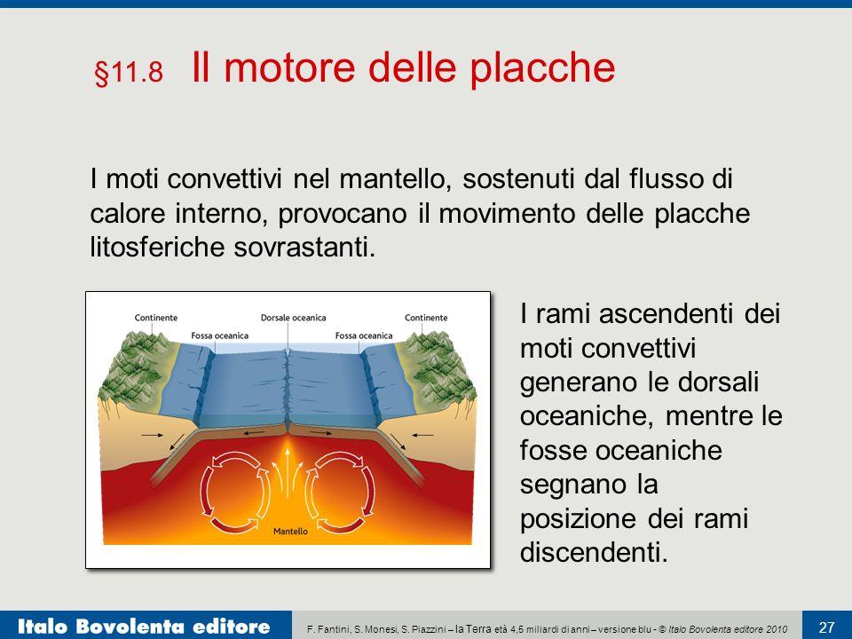 F. Fantini, S. Monesi, S. Piazzini – la Terra età 4,5 miliardi di anni – versione blu - © Italo Bovolenta editore 2010 27 I moti convettivi nel mantel