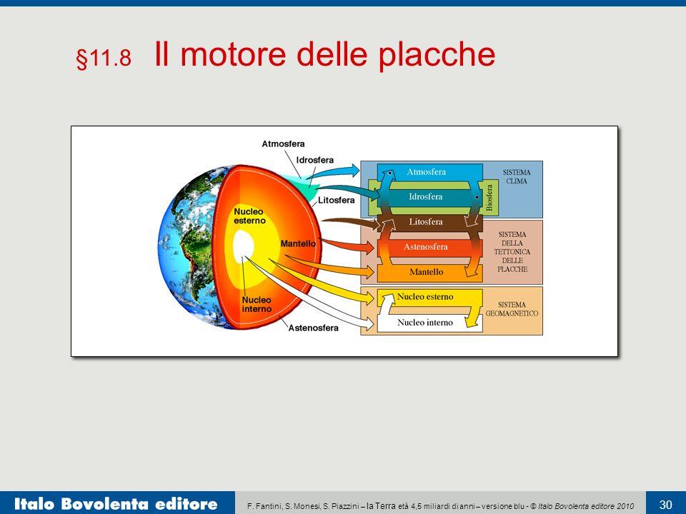 F. Fantini, S. Monesi, S. Piazzini – la Terra età 4,5 miliardi di anni – versione blu - © Italo Bovolenta editore 2010 30 §11.8 Il motore delle placch