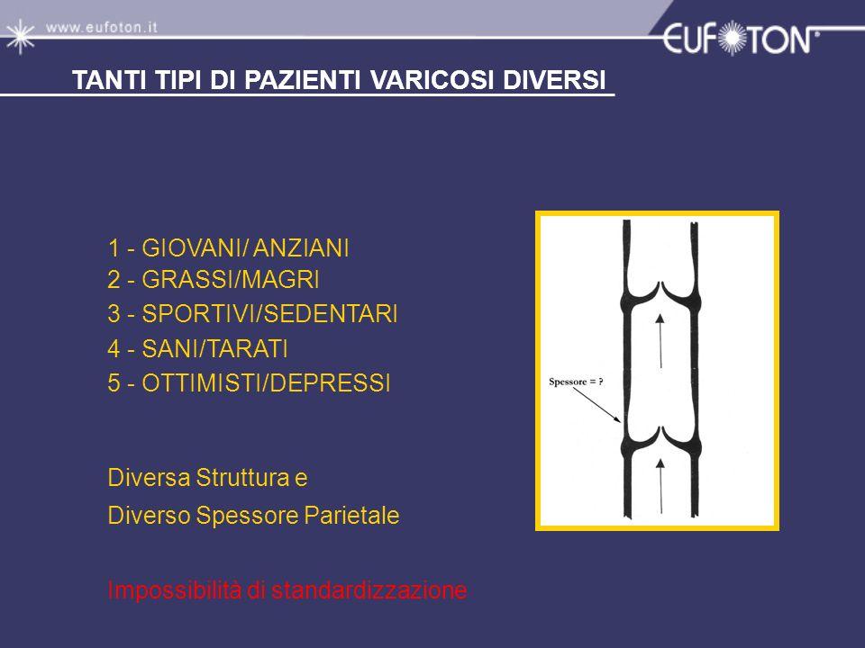 1 - GIOVANI/ ANZIANI 2 - GRASSI/MAGRI 3 - SPORTIVI/SEDENTARI 4 - SANI/TARATI 5 - OTTIMISTI/DEPRESSI Diversa Struttura e Diverso Spessore Parietale Imp