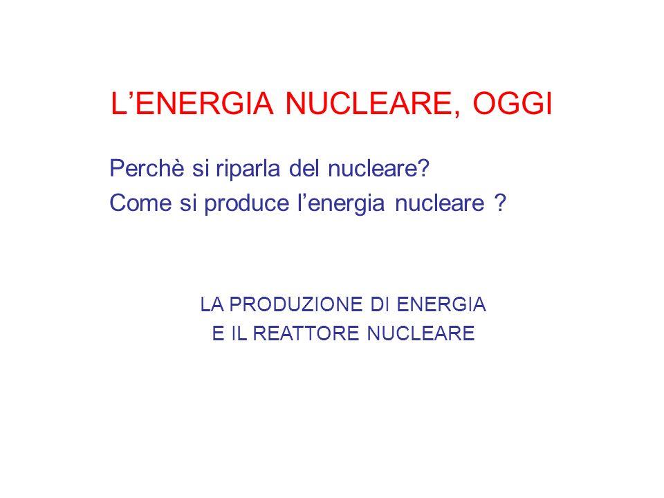 LA DISTRIBUZIONE DELLE FONTI DI ENERGIA IN ITALIA E NEL MONDO Il nucleare non serve a produrre qualunque tipo di energia, ma solo energia elettrica Lenergia nucleare contribuisce alla produzione elettrica (dati ONU 2002): per il 35% in Europa, per il 25% nei paesi dellOCSE, per il 17% nel mondo Oggi lenergia nucleare è la prima fonte di produzione elettrica in Europa (davanti al carbone)