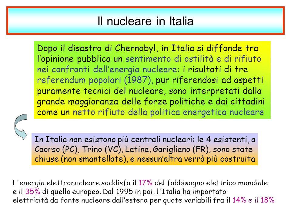 Il nucleare in Italia Dopo il disastro di Chernobyl, in Italia si diffonde tra lopinione pubblica un sentimento di ostilità e di rifiuto nei confronti dellenergia nucleare: i risultati di tre referendum popolari (1987), pur riferendosi ad aspetti puramente tecnici del nucleare, sono interpretati dalla grande maggioranza delle forze politiche e dai cittadini come un netto rifiuto della politica energetica nucleare In Italia non esistono più centrali nucleari: le 4 esistenti, a Caorso (PC), Trino (VC), Latina, Garigliano (FR), sono state chiuse (non smantellate), e nessunaltra verrà più costruita L energia elettronucleare soddisfa il 17% del fabbisogno elettrico mondiale e il 35% di quello europeo.