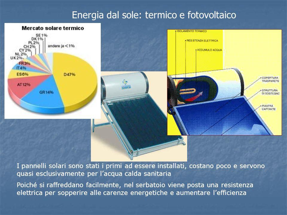 I pannelli solari sono stati i primi ad essere installati, costano poco e servono quasi esclusivamente per lacqua calda sanitaria Poiché si raffreddan