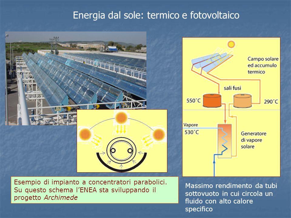 Esempio di impianto a concentratori parabolici. Su questo schema lENEA sta sviluppando il progetto Archimede Energia dal sole: termico e fotovoltaico