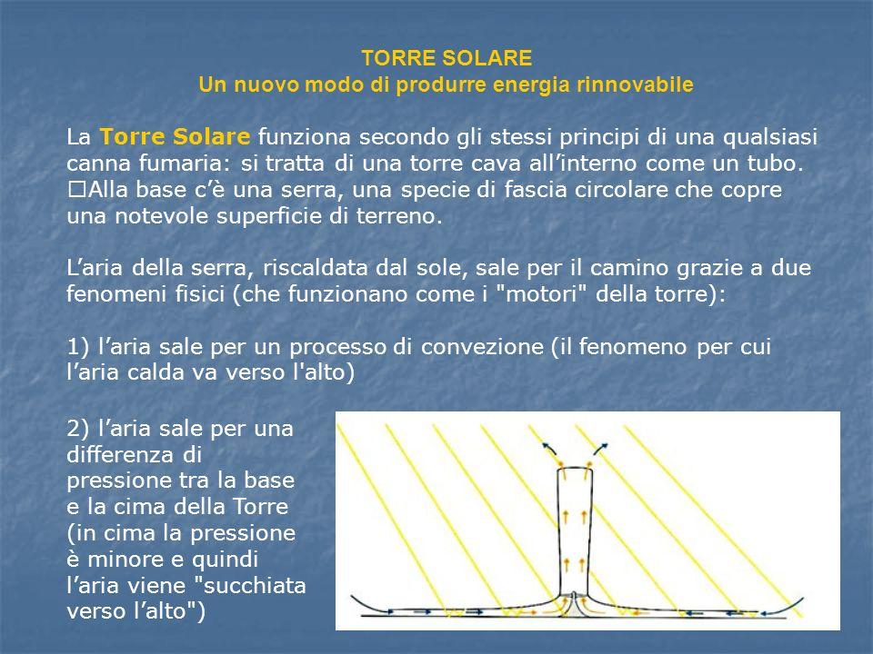 TORRE SOLARE Un nuovo modo di produrre energia rinnovabile La Torre Solare funziona secondo gli stessi principi di una qualsiasi canna fumaria: si tra