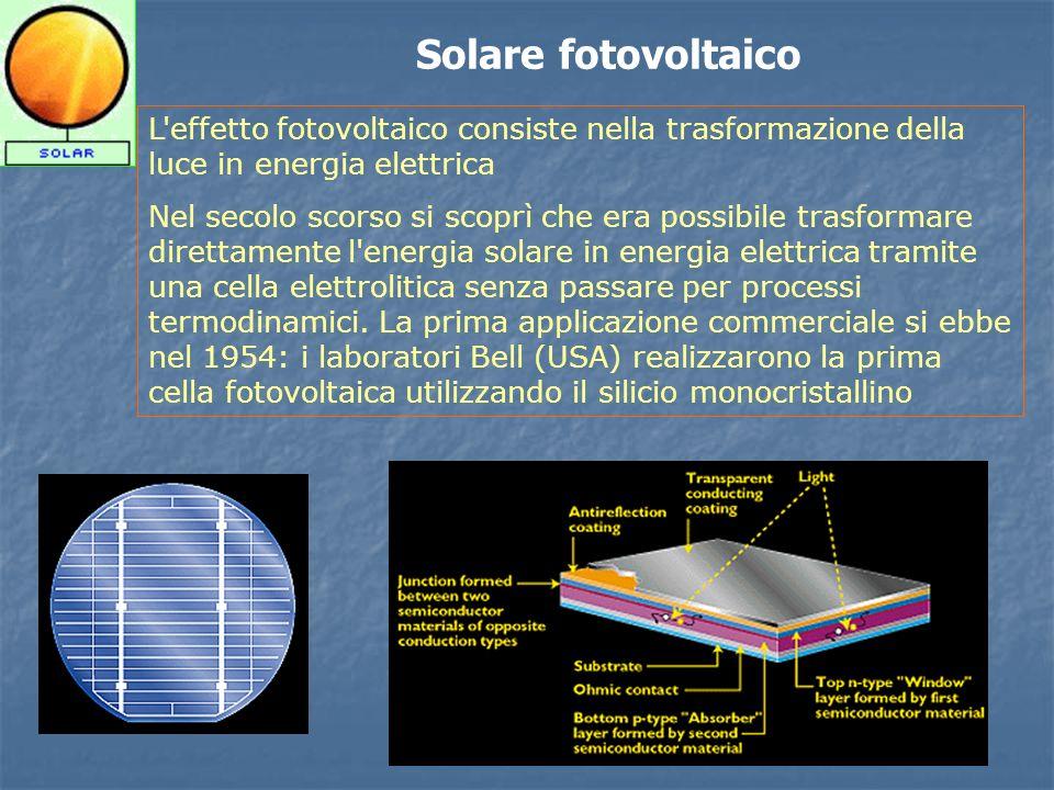 L'effetto fotovoltaico consiste nella trasformazione della luce in energia elettrica Nel secolo scorso si scoprì che era possibile trasformare diretta
