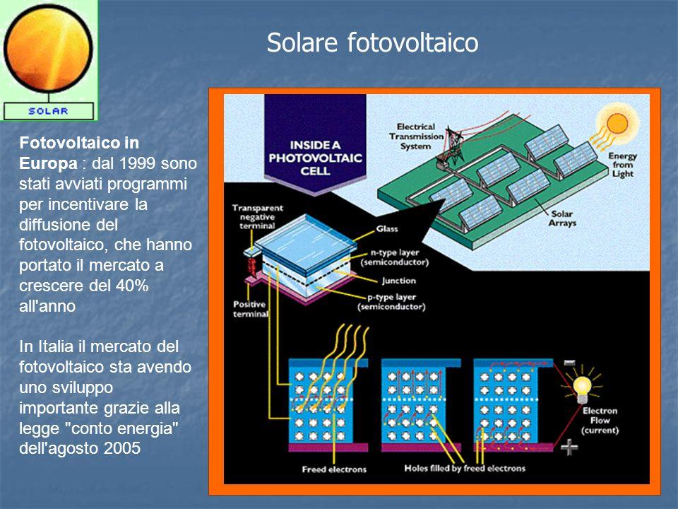 Fotovoltaico in Europa : dal 1999 sono stati avviati programmi per incentivare la diffusione del fotovoltaico, che hanno portato il mercato a crescere