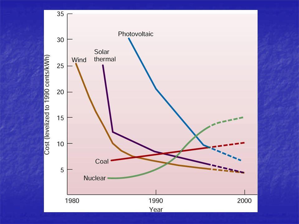 Il consumo energetico da parte dei Paesi emergenti quali India e Cina, oggi in pieno sviluppo, è destinato ad aumentare considerevolmente, mentre le riserve di energia fossile e nucleare disponibili a livello mondiale diventano sempre più scarse Termico solare: nel 2004 in Cina è stato installato il 78%, in Europa il 9%, in Turchia e in Israele insieme l 8% e nel resto del mondo il 5% La Germania copre, con il 47%, la quota maggiore del mercato del calore solare europeo, seguita da Grecia (14%), Austria (12%), Spagna (6%) e Italia (4%)