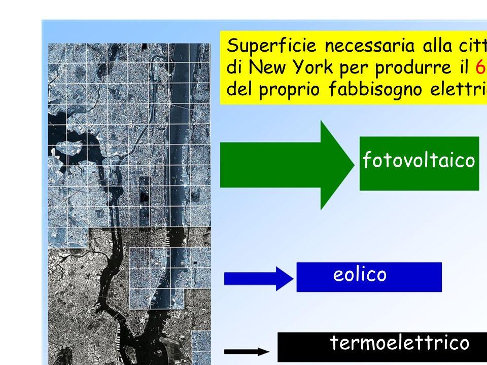 Il problema dela diluizione Valori di densità di potenza di alcune tecnologie energetiche FOSSILI: 1000-10000 W/m2 FOTOV.