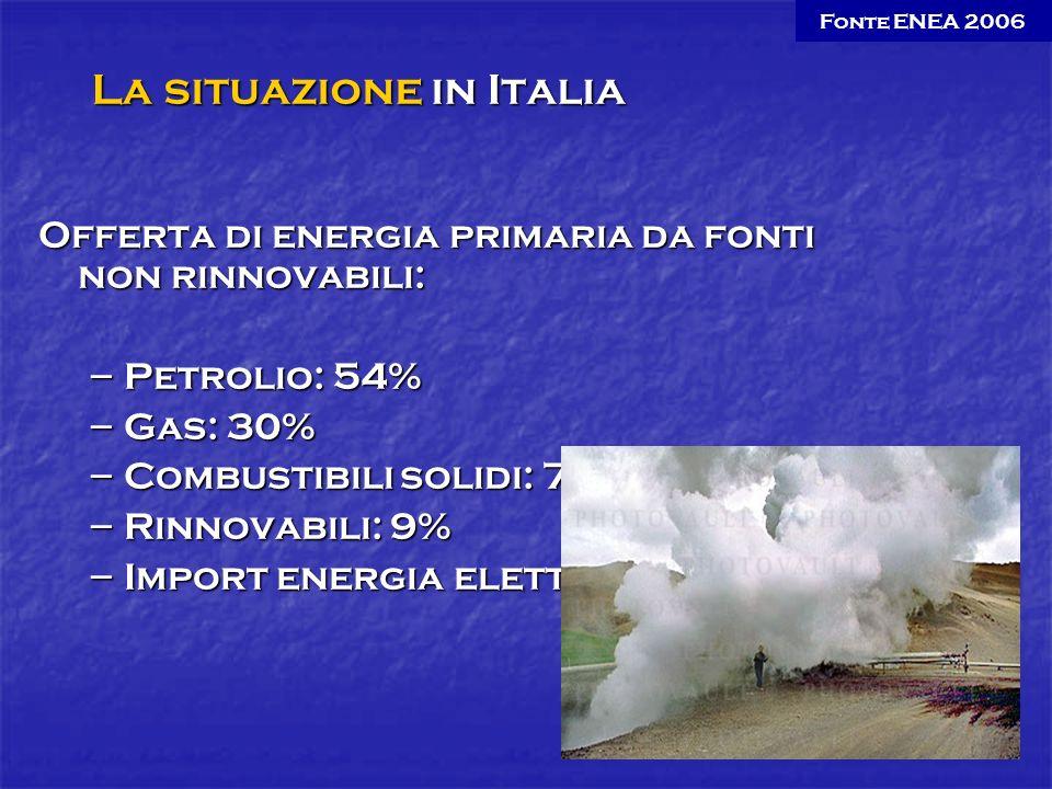 Offerta di energia primaria da fonti rinnovabili: Offerta di energia primaria da fonti rinnovabili: – Biomasse: 52% – Idroelettrico: 42% – Geotermico: 5% – Eolico, solare e maree: 1% Fonte ENEA 2006 La situazione in Italia