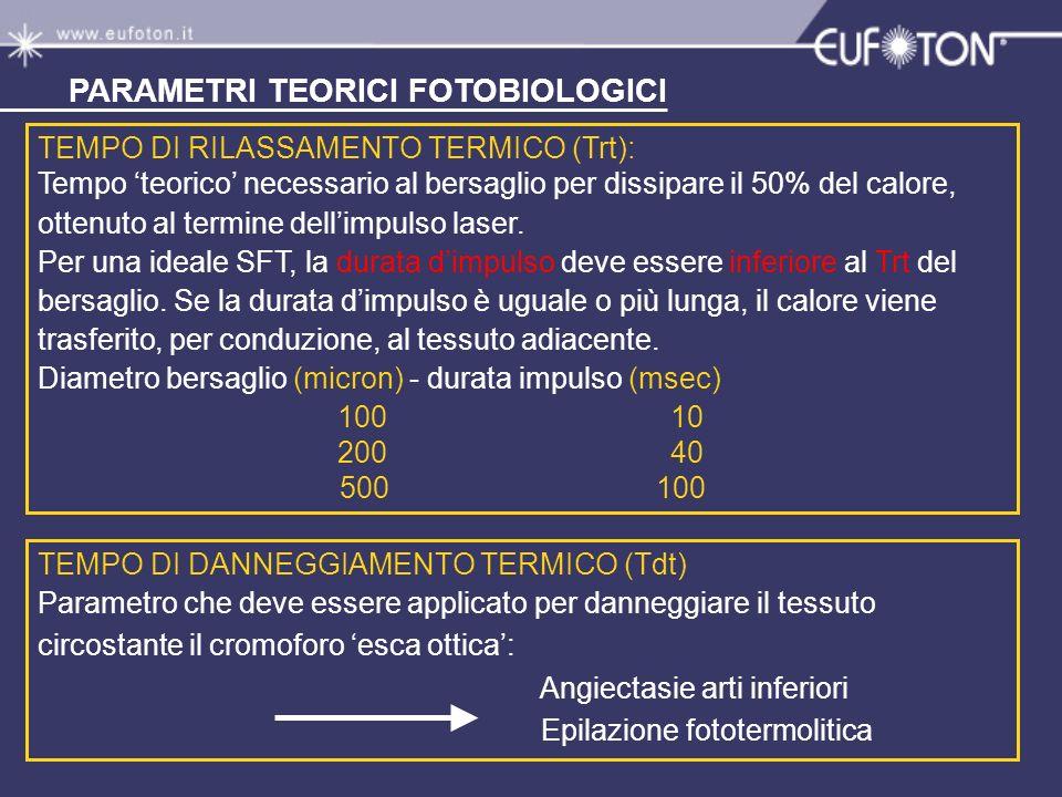 TEMPO DI DANNEGGIAMENTO TERMICO (Tdt) Parametro che deve essere applicato per danneggiare il tessuto circostante il cromoforo esca ottica: Angiectasie