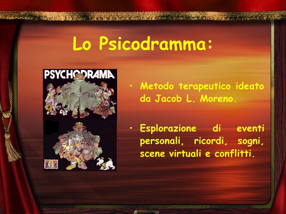 Lo Psicodramma: Metodo terapeutico ideato da Jacob L. Moreno. Esplorazione di eventi personali, ricordi, sogni, scene virtuali e conflitti.