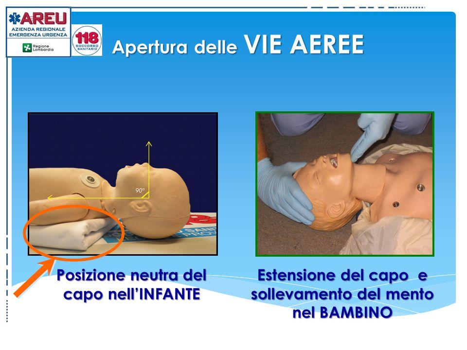 Apertura delle VIE AEREE Estensione del capo e sollevamento del mento nel BAMBINO Posizione neutra del capo nellINFANTE