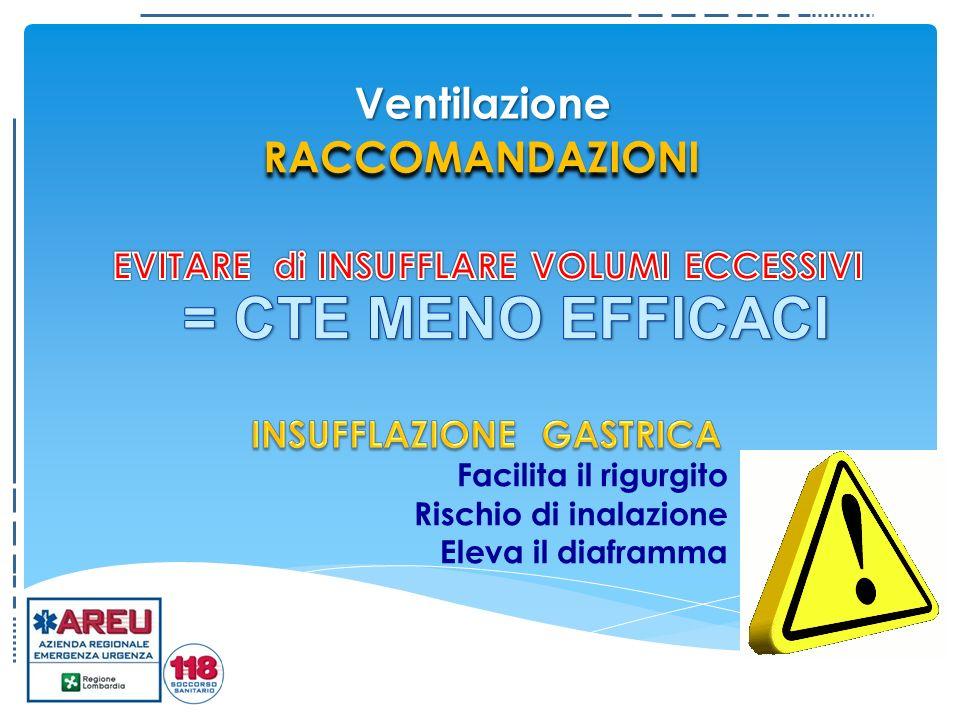 Facilita il rigurgito Rischio di inalazione Eleva il diaframma Ventilazione RACCOMANDAZIONI