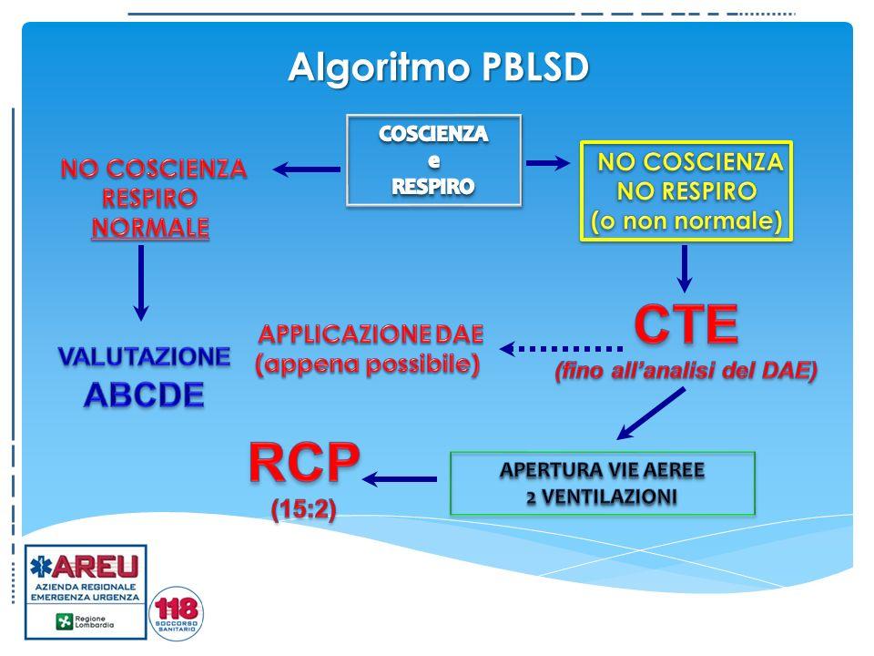 Algoritmo PBLSD