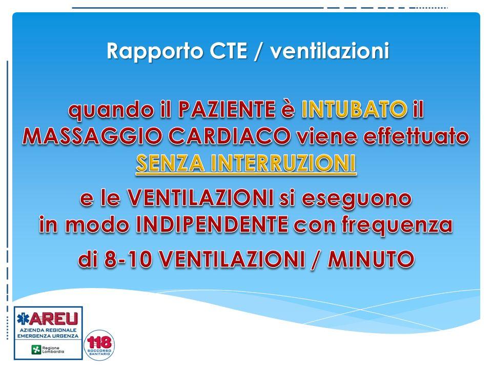 Rapporto CTE / ventilazioni