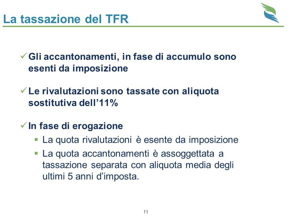 La tassazione del TFR Gli accantonamenti, in fase di accumulo sono esenti da imposizione Le rivalutazioni sono tassate con aliquota sostitutiva dell11