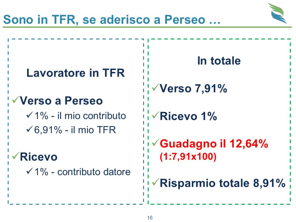 Sono in TFR, se aderisco a Perseo … 16 Lavoratore in TFR Verso a Perseo 1% - il mio contributo 6,91% - il mio TFR Ricevo 1% - contributo datore In tot