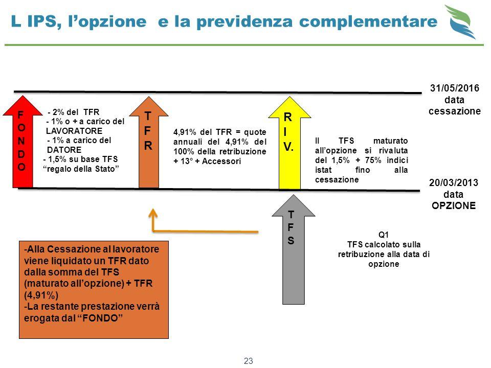 L IPS, lopzione e la previdenza complementare 23 31/05/2016 data cessazione R I V. Il TFS maturato allopzione si rivaluta del 1,5% + 75% indici istat