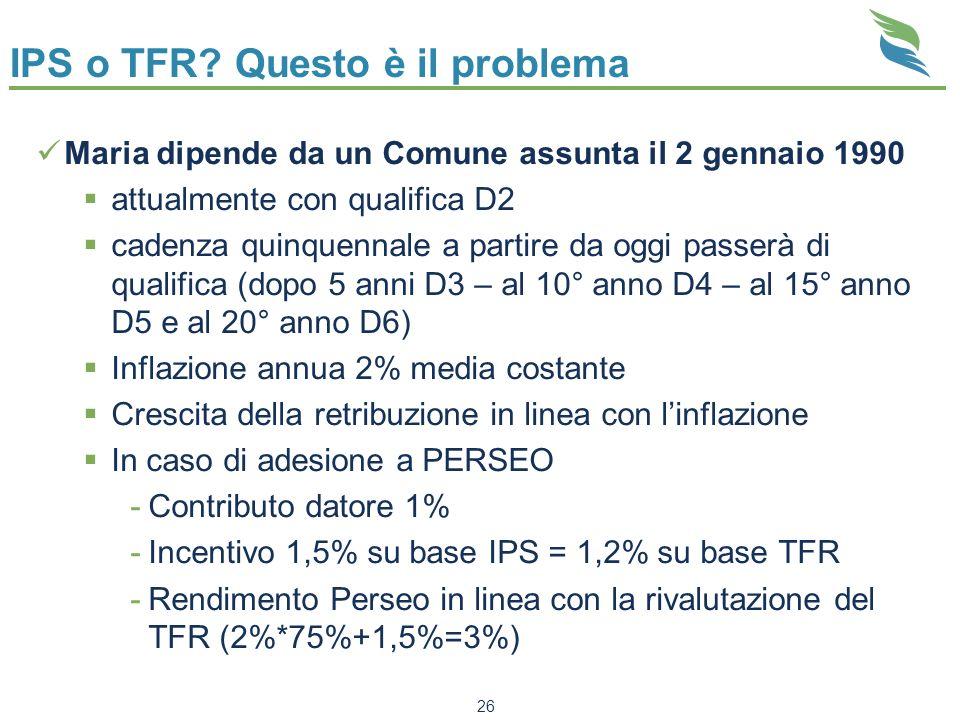 IPS o TFR? Questo è il problema Maria dipende da un Comune assunta il 2 gennaio 1990 attualmente con qualifica D2 cadenza quinquennale a partire da og