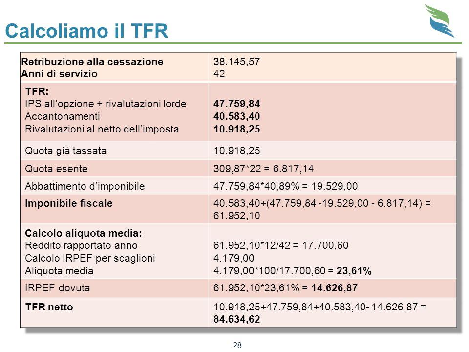 Calcoliamo il TFR 28