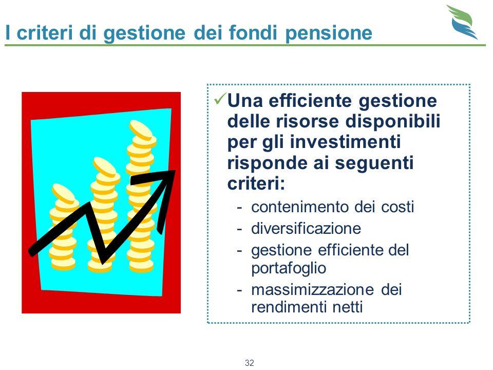 32 I criteri di gestione dei fondi pensione Una efficiente gestione delle risorse disponibili per gli investimenti risponde ai seguenti criteri: -cont
