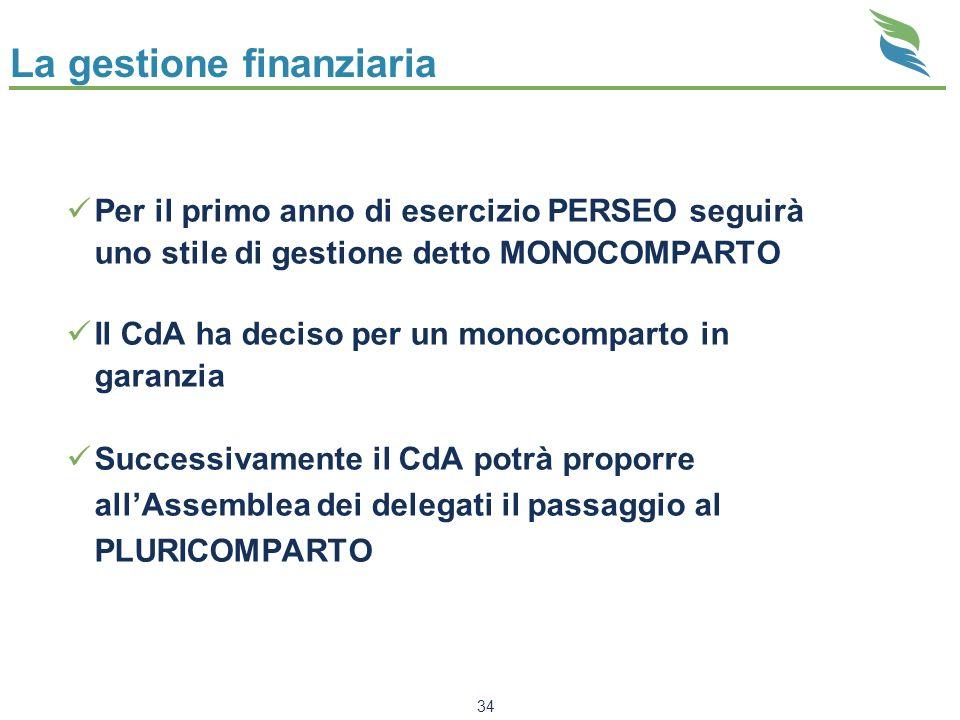 34 La gestione finanziaria Per il primo anno di esercizio PERSEO seguirà uno stile di gestione detto MONOCOMPARTO Il CdA ha deciso per un monocomparto