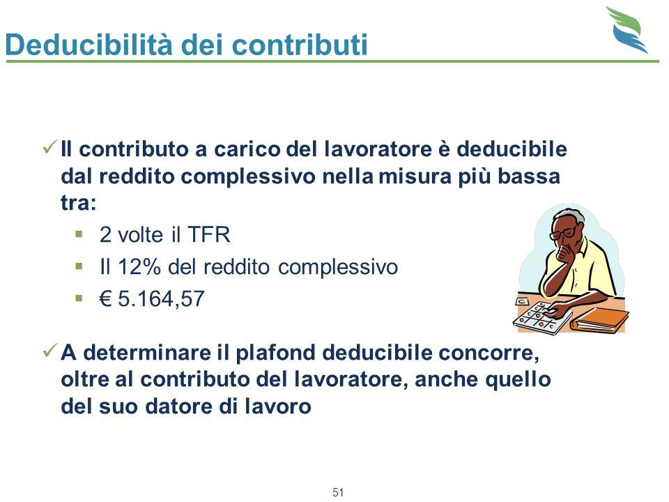 51 Deducibilità dei contributi Il contributo a carico del lavoratore è deducibile dal reddito complessivo nella misura più bassa tra: 2 volte il TFR I