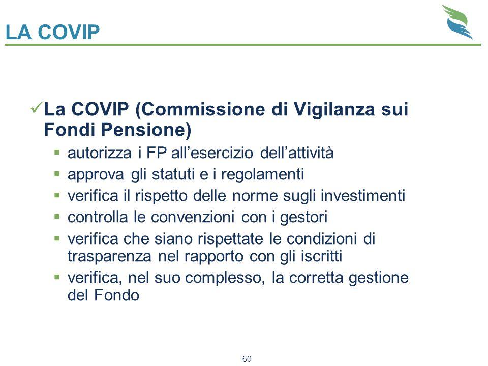 60 LA COVIP La COVIP (Commissione di Vigilanza sui Fondi Pensione) autorizza i FP allesercizio dellattività approva gli statuti e i regolamenti verifi